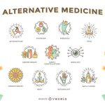 medicina-alternativa_775x600